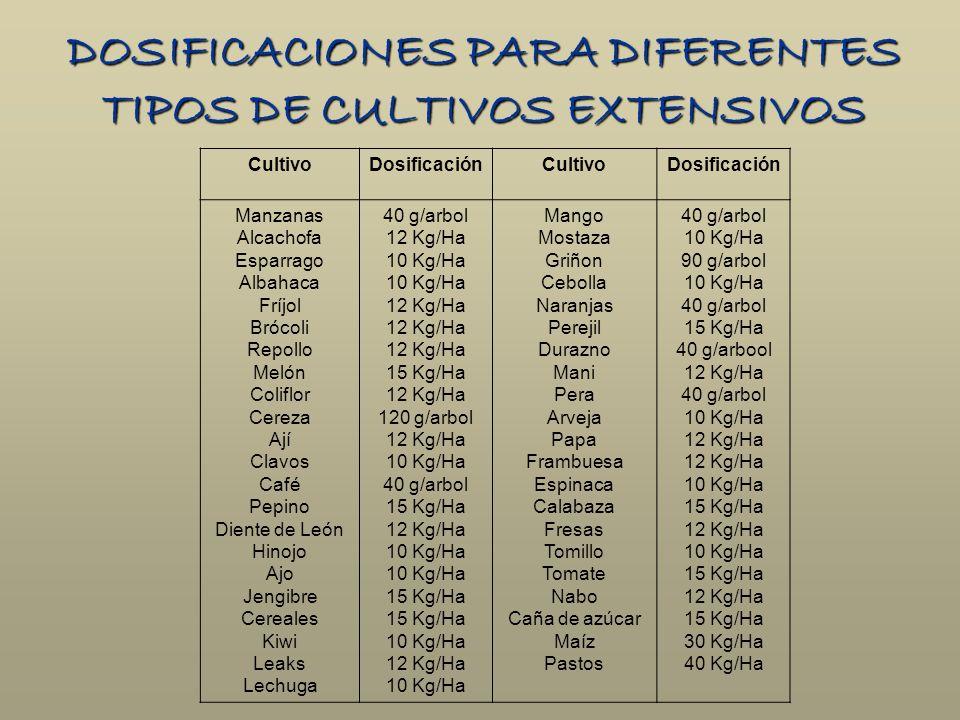 DOSIFICACIONES PARA DIFERENTES TIPOS DE CULTIVOS EXTENSIVOS