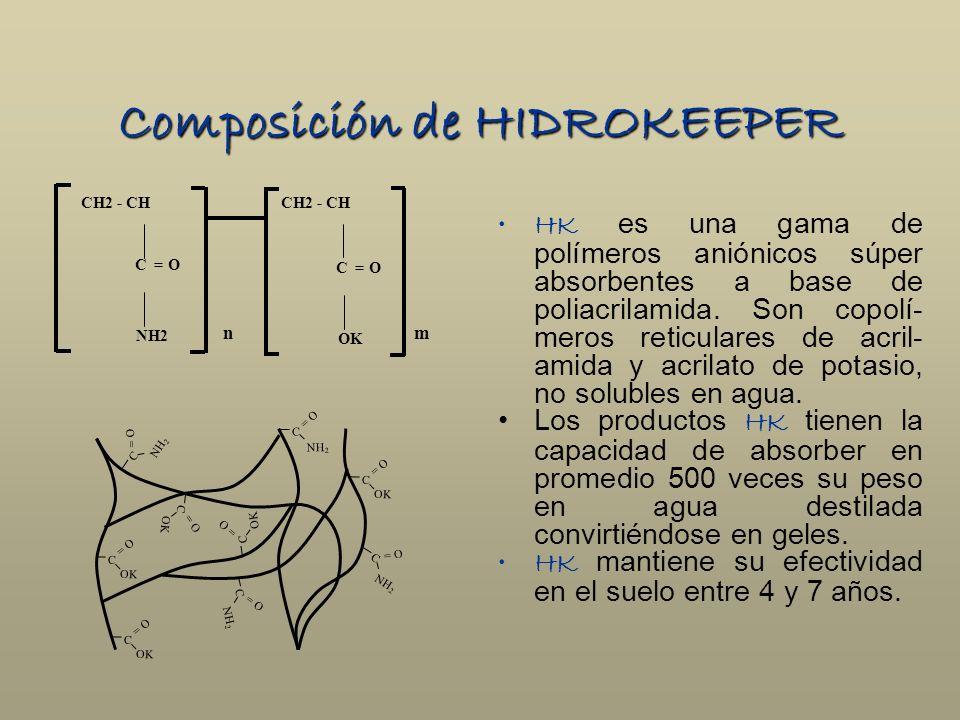 Composición de HIDROKEEPER