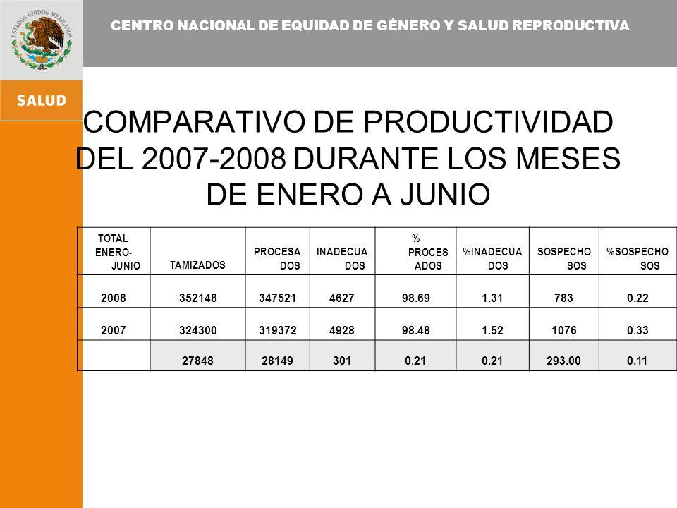 COMPARATIVO DE PRODUCTIVIDAD DEL 2007-2008 DURANTE LOS MESES DE ENERO A JUNIO