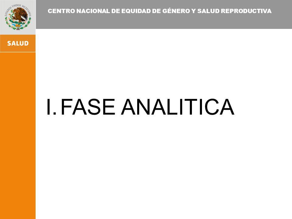 FASE ANALITICA