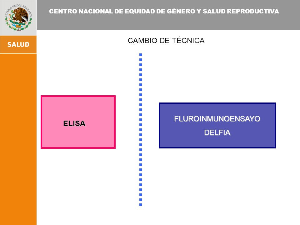 CAMBIO DE TÉCNICA FLUROINMUNOENSAYO DELFIA ELISA