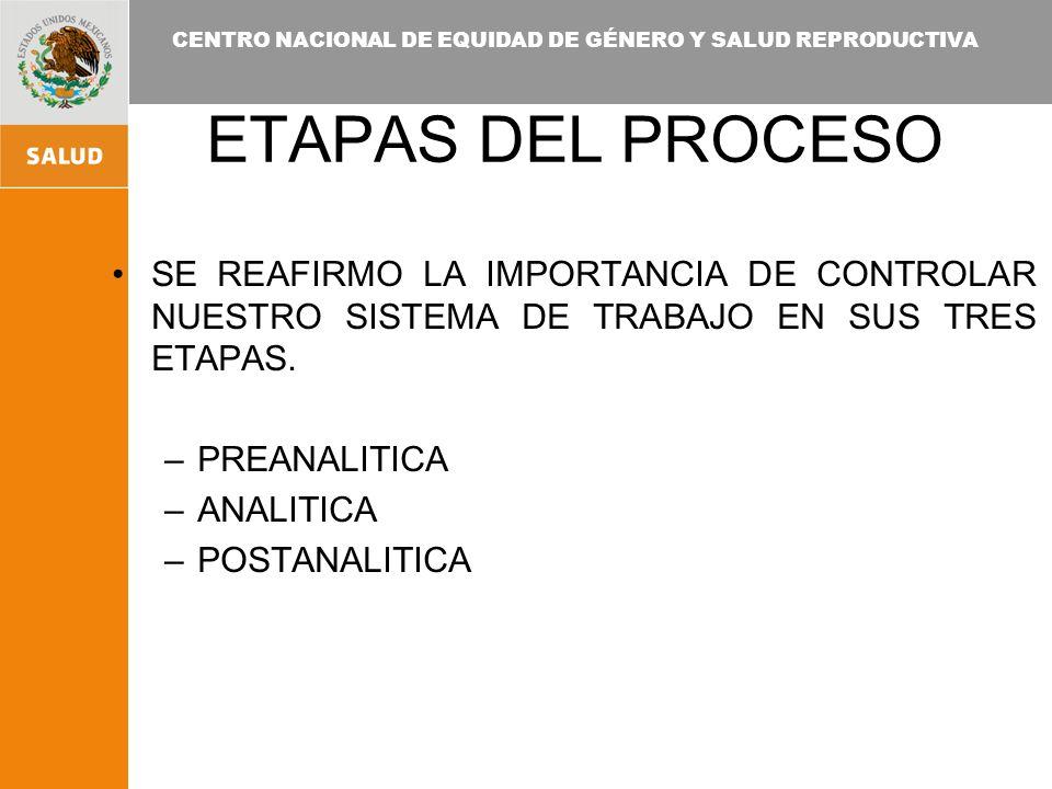 ETAPAS DEL PROCESO SE REAFIRMO LA IMPORTANCIA DE CONTROLAR NUESTRO SISTEMA DE TRABAJO EN SUS TRES ETAPAS.
