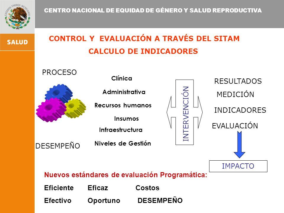 CONTROL Y EVALUACIÓN A TRAVÉS DEL SITAM