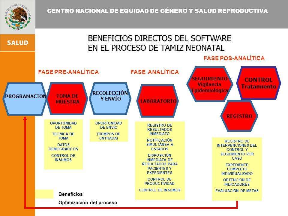 BENEFICIOS DIRECTOS DEL SOFTWARE EN EL PROCESO DE TAMIZ NEONATAL