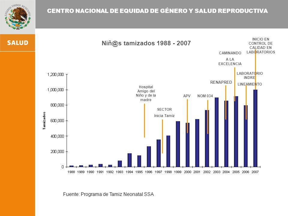 Niñ@s tamizados 1988 - 2007 Fuente: Programa de Tamiz Neonatal SSA