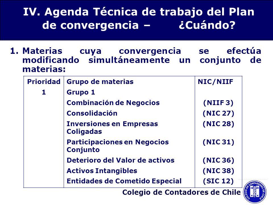 IV. Agenda Técnica de trabajo del Plan de convergencia – ¿Cuándo
