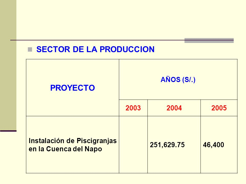 SECTOR DE LA PRODUCCION PROYECTO