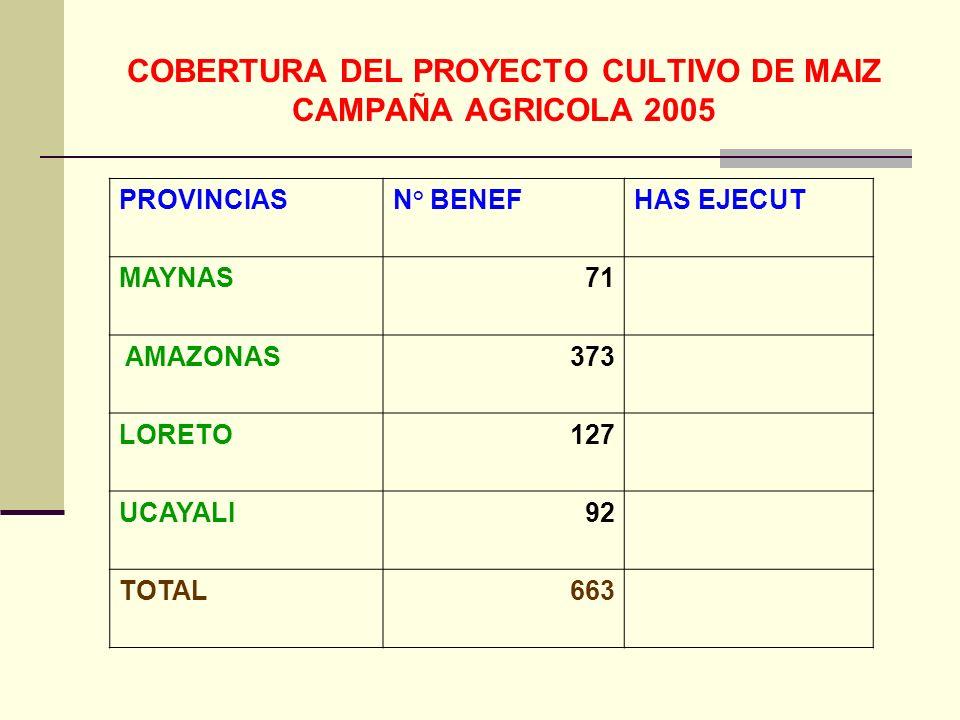 COBERTURA DEL PROYECTO CULTIVO DE MAIZ CAMPAÑA AGRICOLA 2005