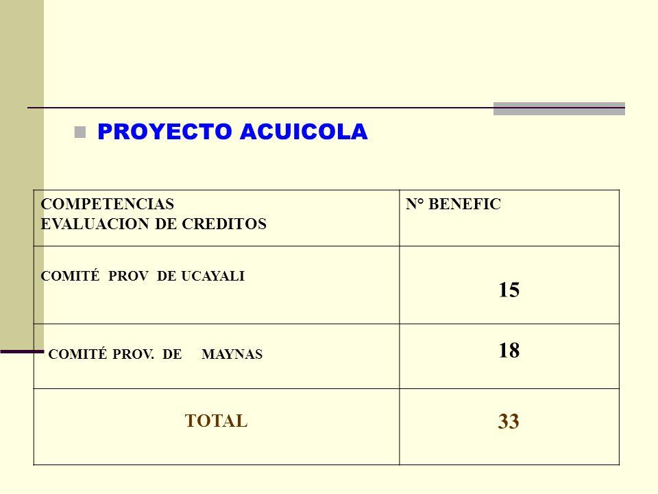 PROYECTO ACUICOLA 15 18 33 TOTAL COMPETENCIAS EVALUACION DE CREDITOS