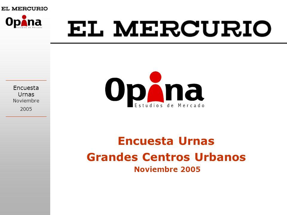 Encuesta Urnas Grandes Centros Urbanos Noviembre 2005