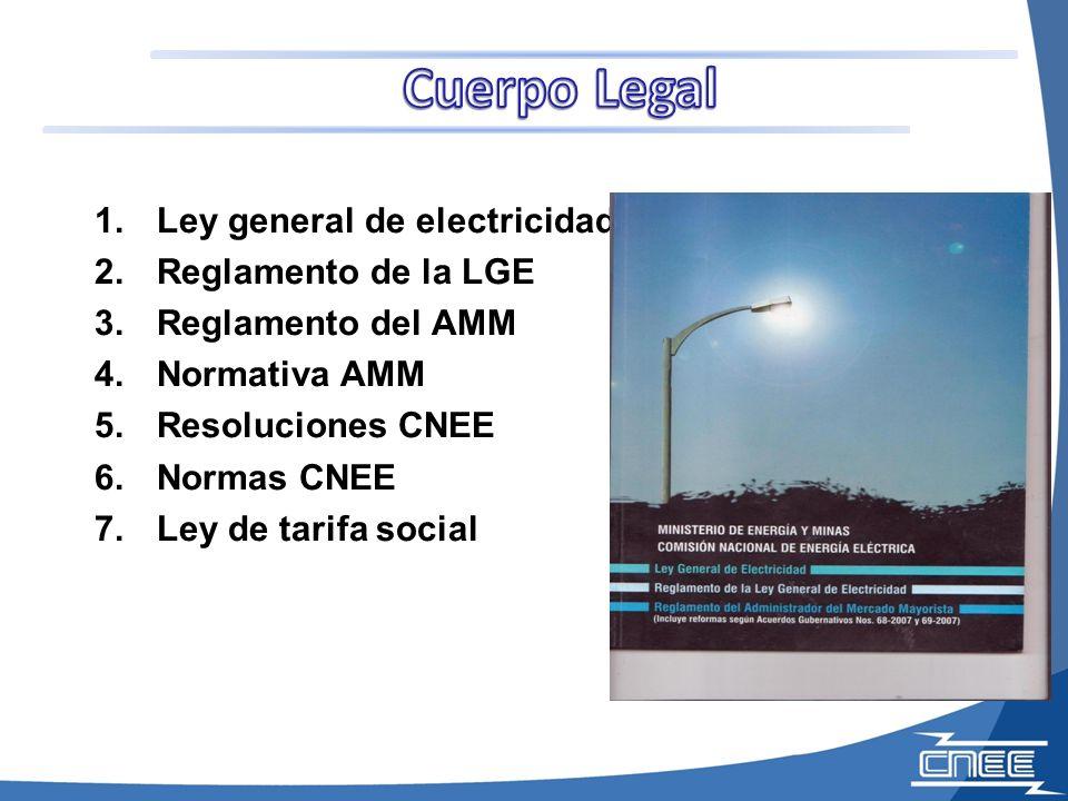 Cuerpo Legal Ley general de electricidad Reglamento de la LGE