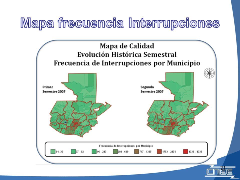 Mapa frecuencia Interrupciones