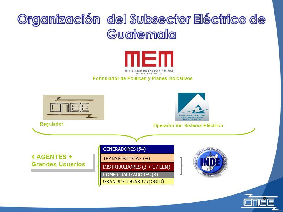 Organización del Subsector Eléctrico de Guatemala