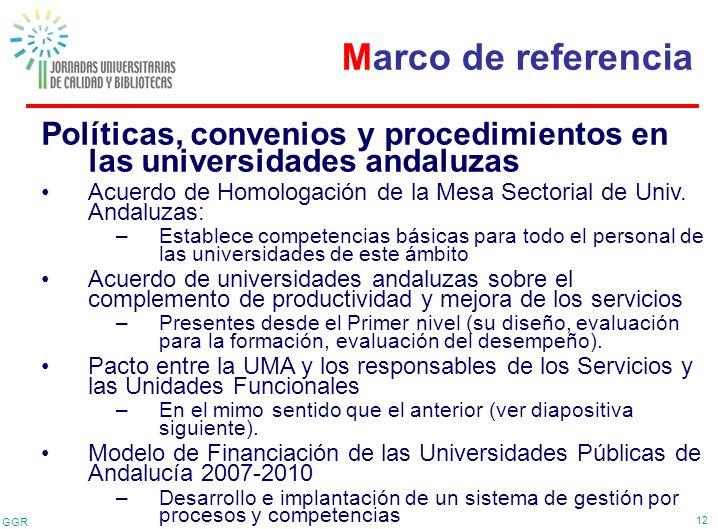 Marco de referencia Políticas, convenios y procedimientos en las universidades andaluzas.