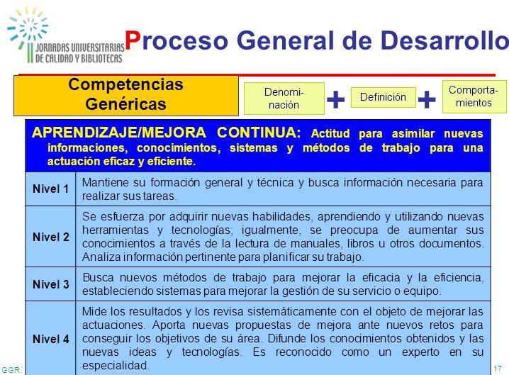 + + Proceso General de Desarrollo Competencias Genéricas