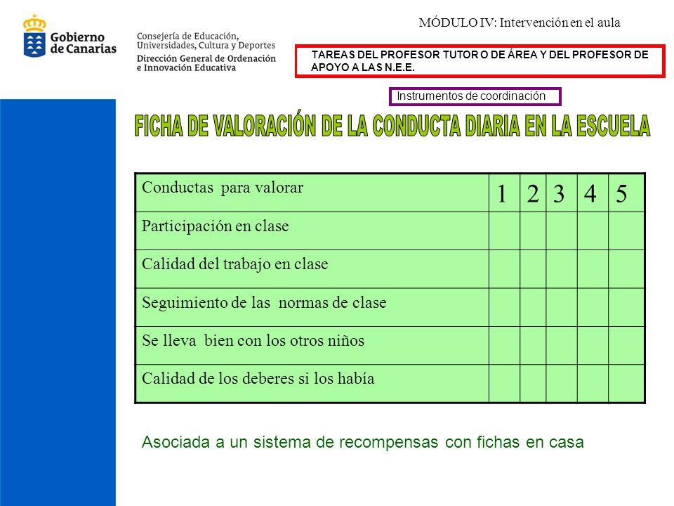 FICHA DE VALORACIÓN DE LA CONDUCTA DIARIA EN LA ESCUELA