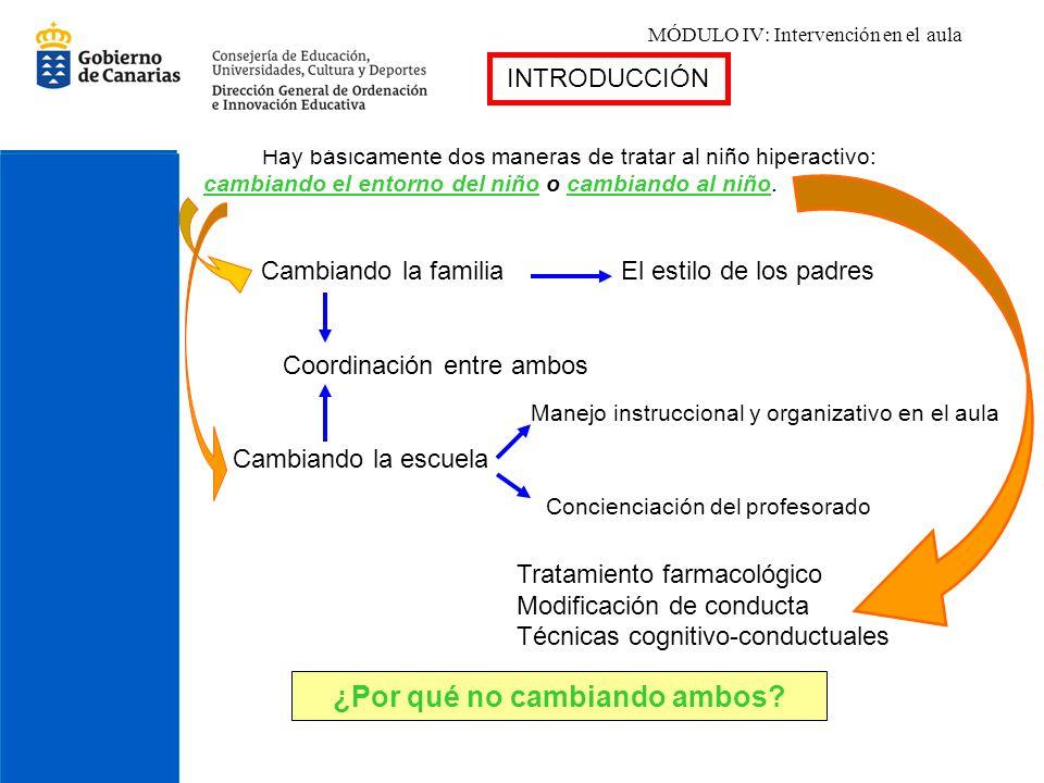 MÓDULO IV: Intervención en el aula