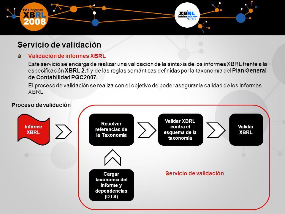Servicio de validación