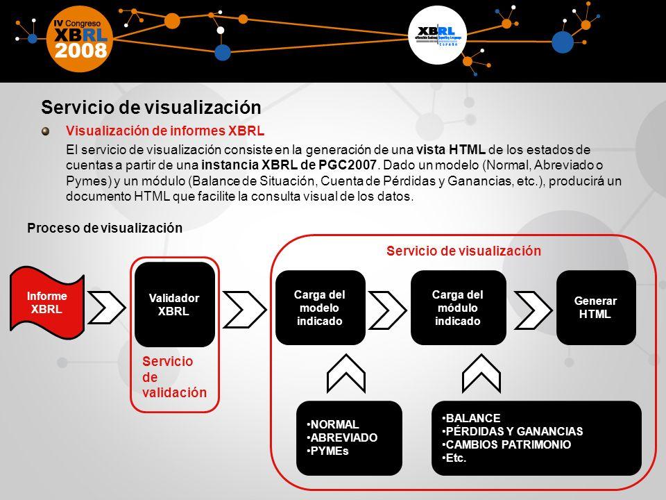 Servicio de visualización