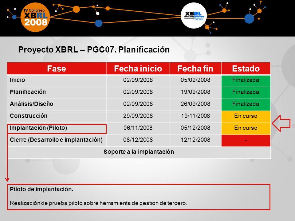 Proyecto XBRL – PGC07. Planificación