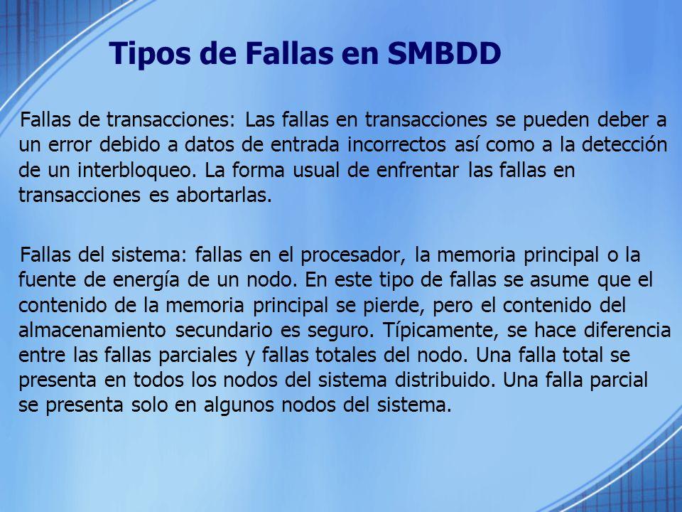 Tipos de Fallas en SMBDD