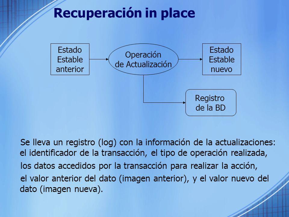 Recuperación in place Estado. Estable. anterior. Operación. de Actualización. Estado. Estable.