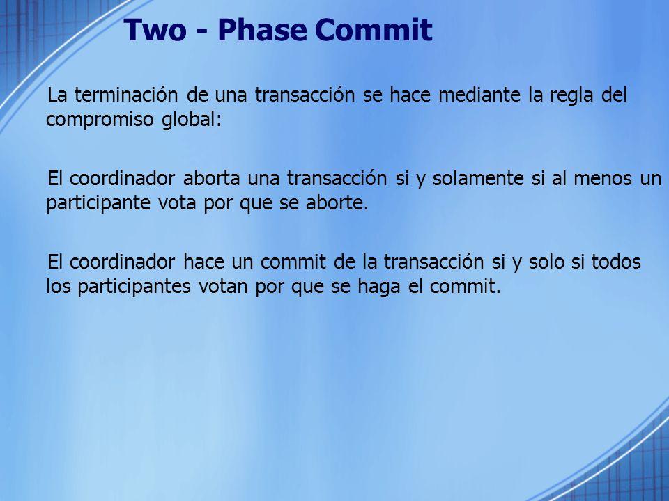 Two - Phase Commit La terminación de una transacción se hace mediante la regla del compromiso global: