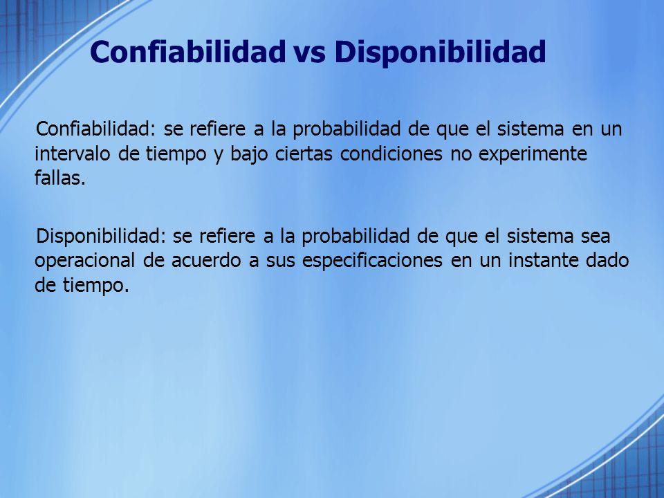Confiabilidad vs Disponibilidad