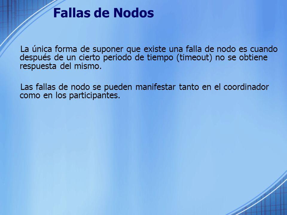 Fallas de Nodos