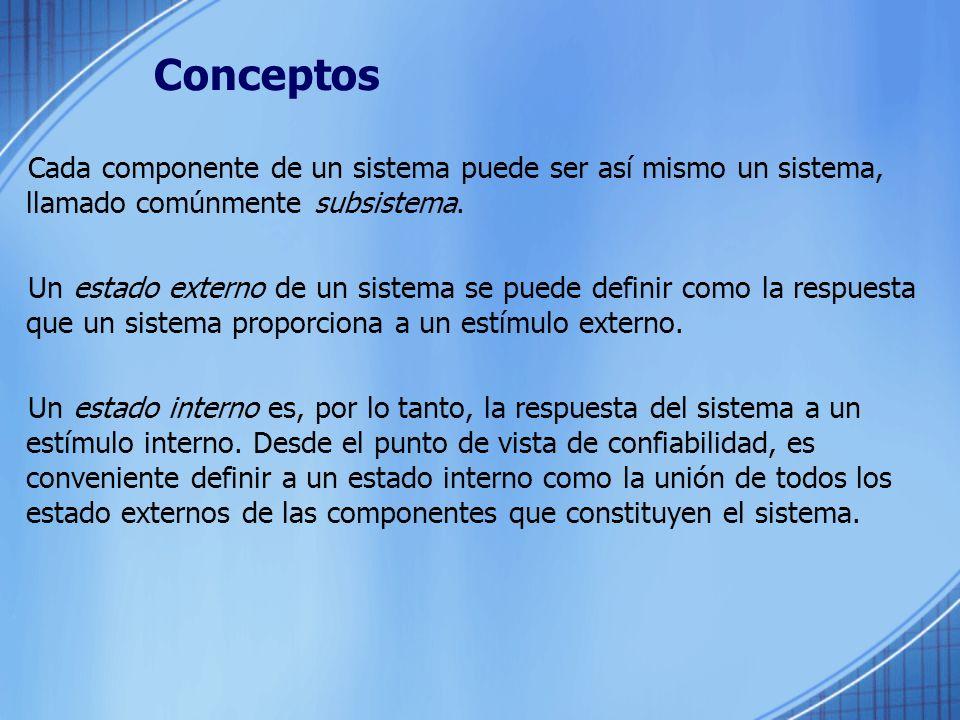 Conceptos Cada componente de un sistema puede ser así mismo un sistema, llamado comúnmente subsistema.