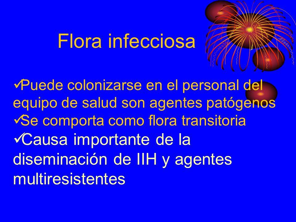 Flora infecciosa Puede colonizarse en el personal del equipo de salud son agentes patógenos. Se comporta como flora transitoria.