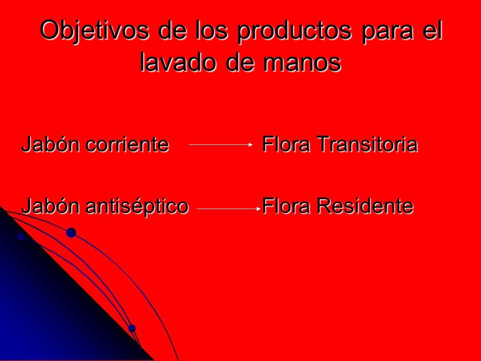 Objetivos de los productos para el lavado de manos