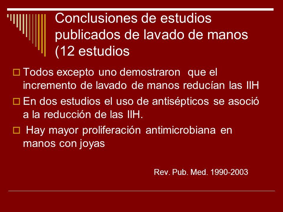 Conclusiones de estudios publicados de lavado de manos (12 estudios