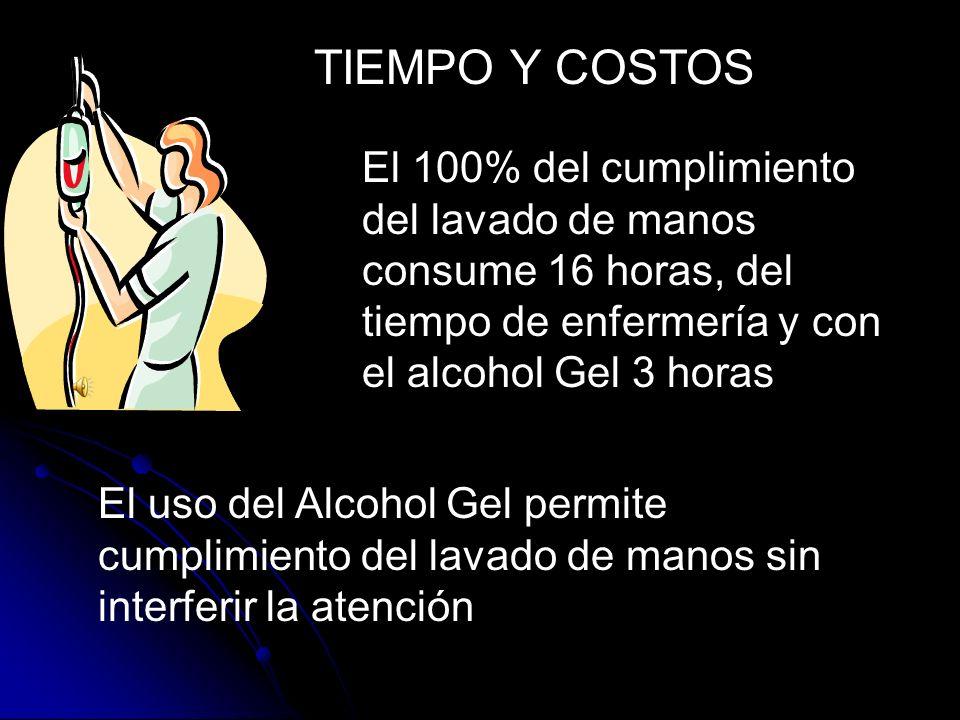 TIEMPO Y COSTOS El 100% del cumplimiento del lavado de manos consume 16 horas, del tiempo de enfermería y con el alcohol Gel 3 horas.