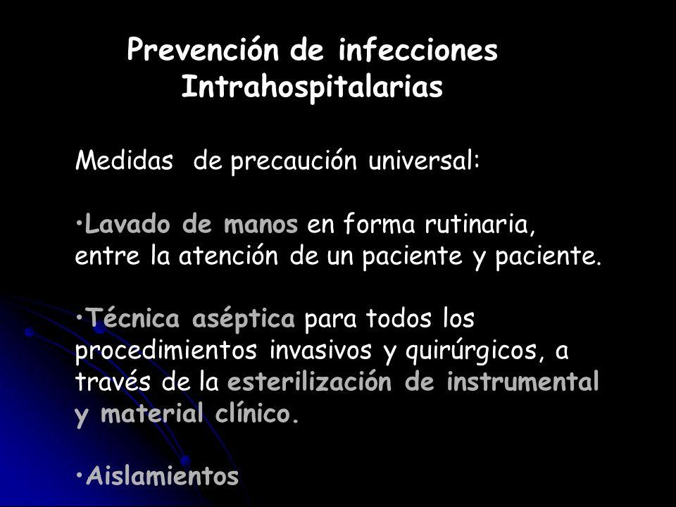 Prevención de infecciones Intrahospitalarias