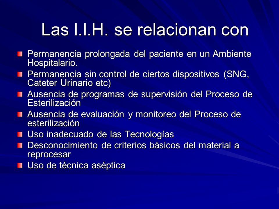 Las I.I.H. se relacionan con