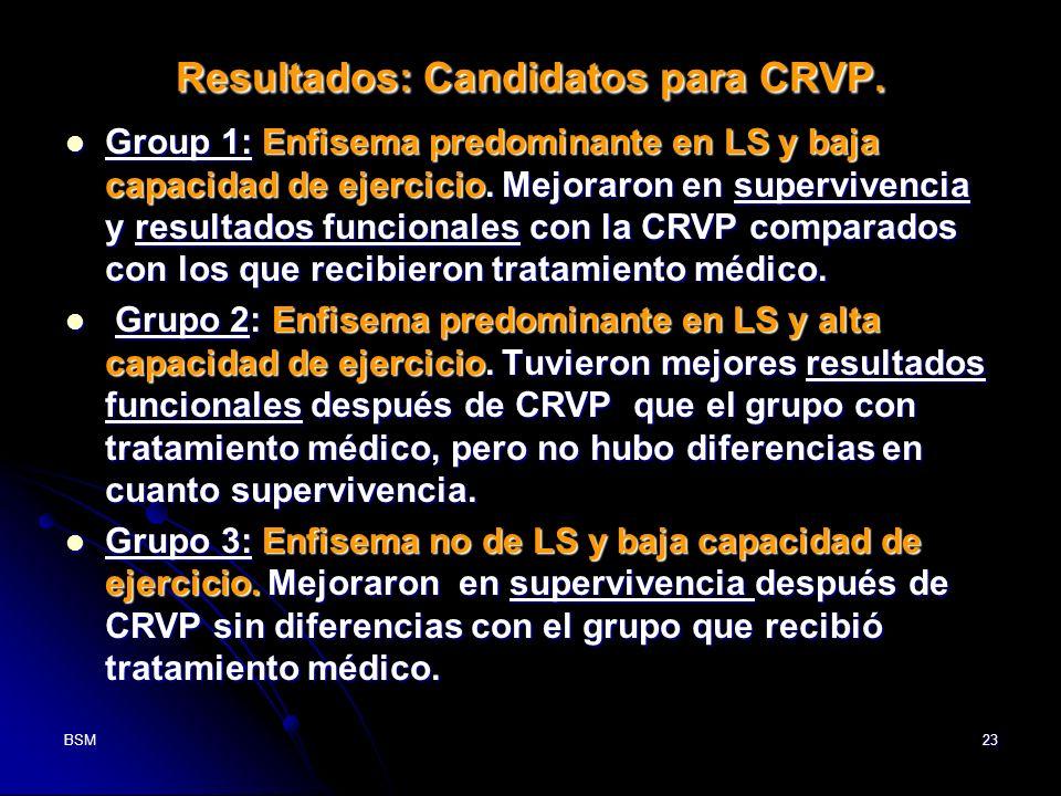 Resultados: Candidatos para CRVP.