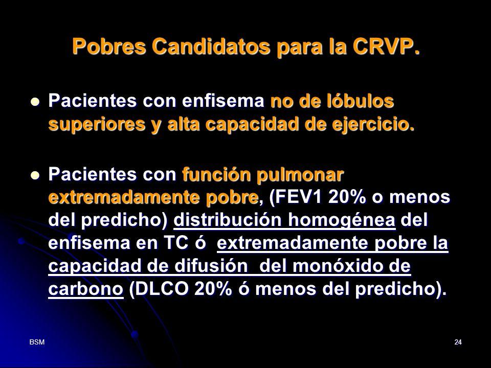 Pobres Candidatos para la CRVP.