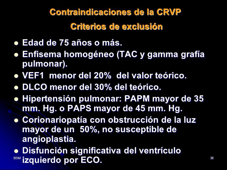 Contraindicaciones de la CRVP Criterios de exclusión