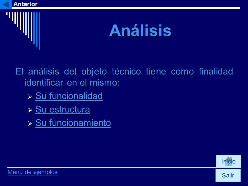 AnteriorAnálisis. El análisis del objeto técnico tiene como finalidad identificar en el mismo: Su funcionalidad.