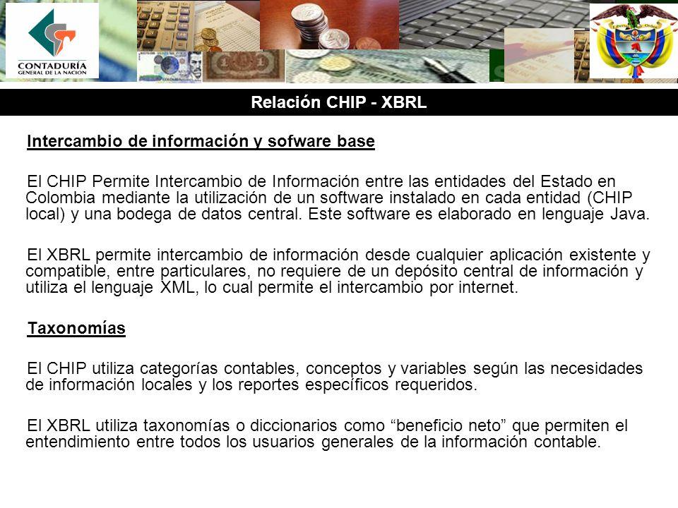 Relación CHIP - XBRL Intercambio de información y sofware base.