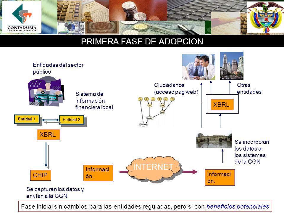 PRIMERA FASE DE ADOPCION