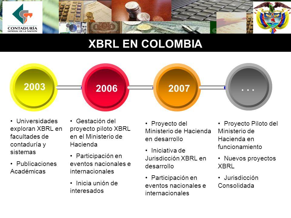 XBRL EN COLOMBIA 2003. 2006. 2007. . . . Universidades exploran XBRL en facultades de contaduría y sistemas.