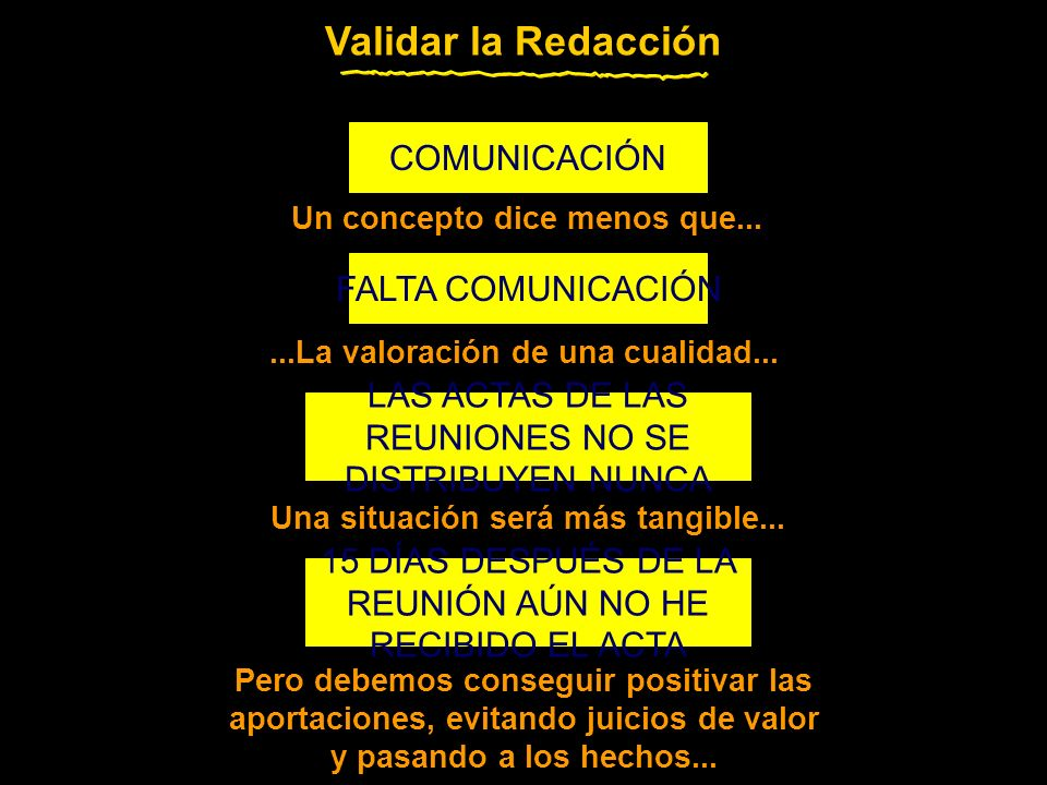 Validar la Redacción COMUNICACIÓN FALTA COMUNICACIÓN