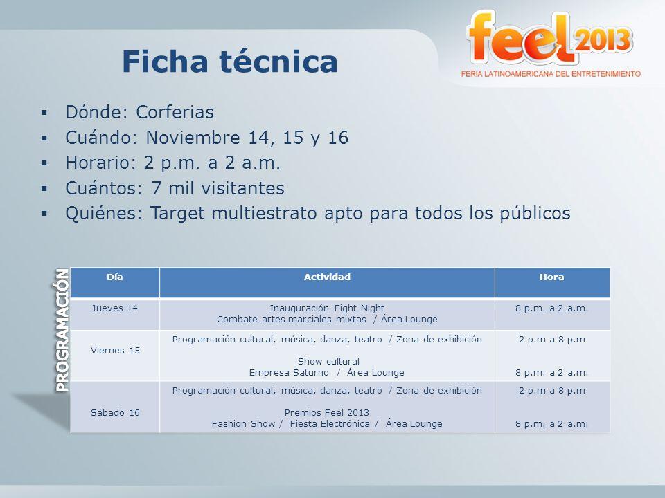 Ficha técnica Dónde: Corferias Cuándo: Noviembre 14, 15 y 16