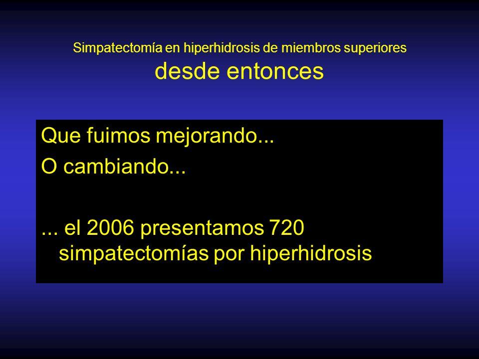 Simpatectomía en hiperhidrosis de miembros superiores desde entonces