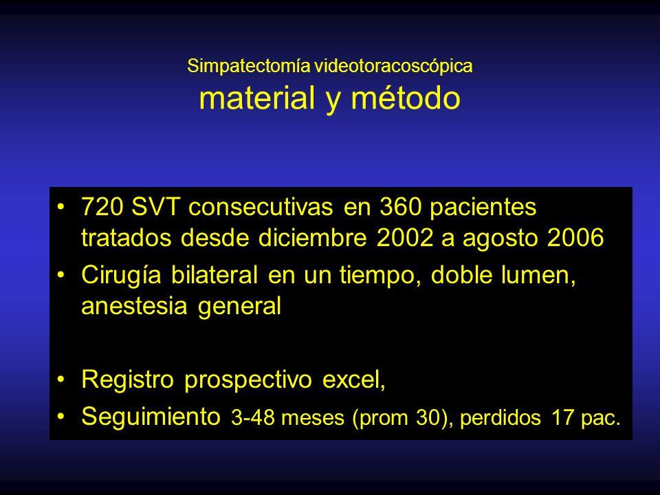 Simpatectomía videotoracoscópica material y método