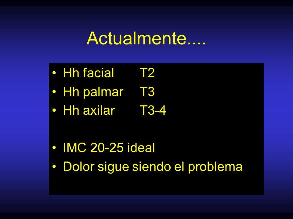 Actualmente.... Hh facial T2 Hh palmar T3 Hh axilar T3-4