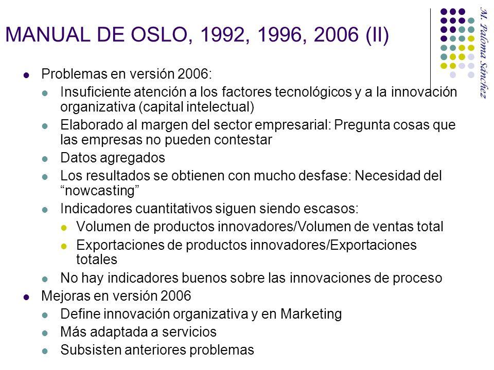MANUAL DE OSLO, 1992, 1996, 2006 (II) Problemas en versión 2006: