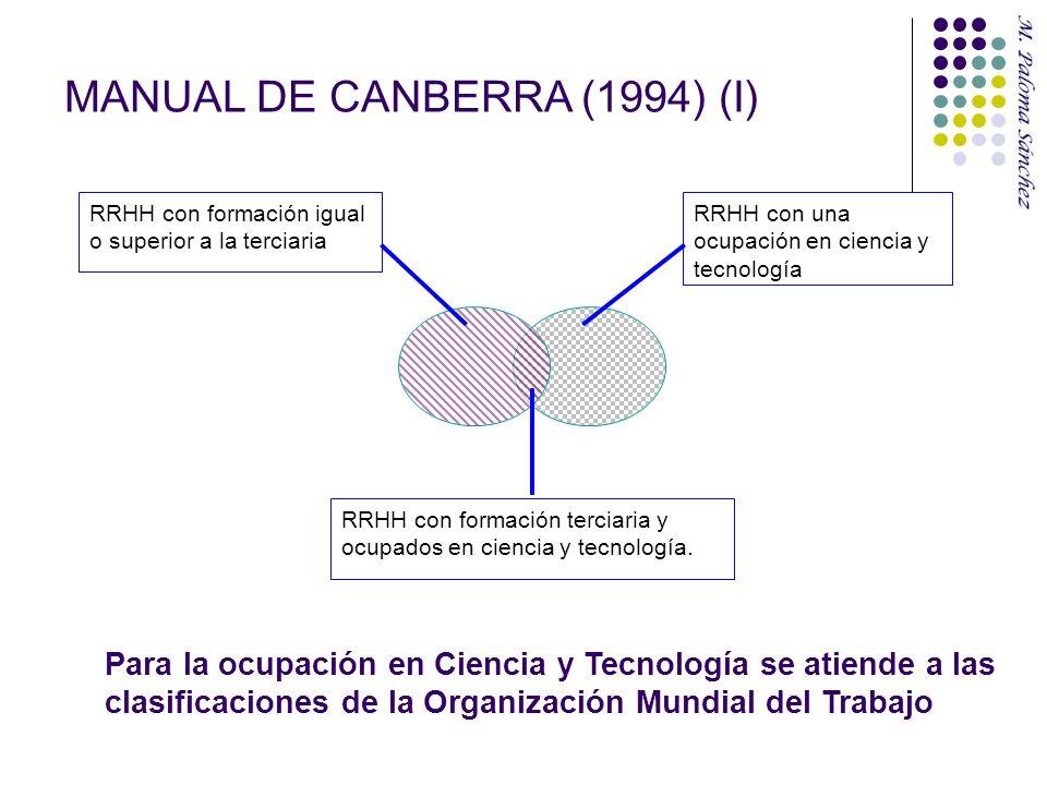 MANUAL DE CANBERRA (1994) (I)